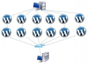 wordpress-ddos